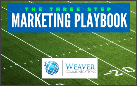 3 Step Marketing Playbook