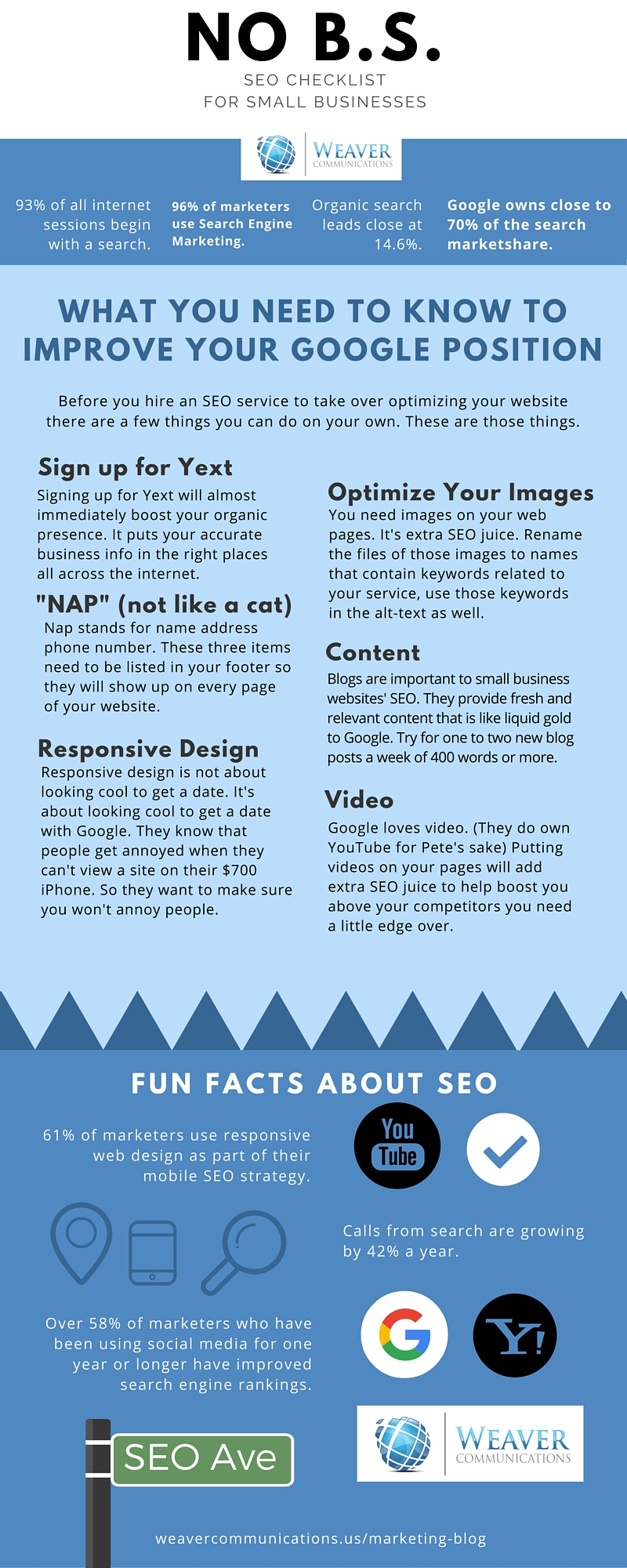 checklist for small businesses to take advantage of SEO to generate leads