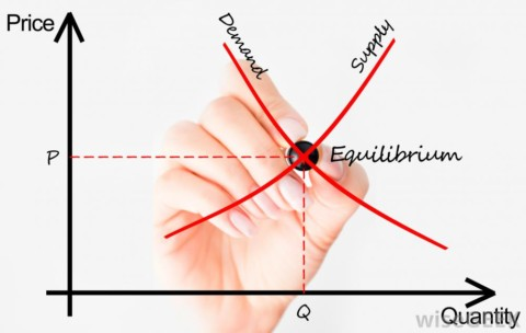 pricing strategy within marketing